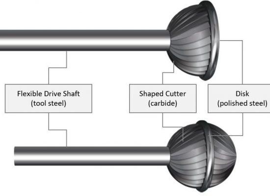 orbitool-diagram